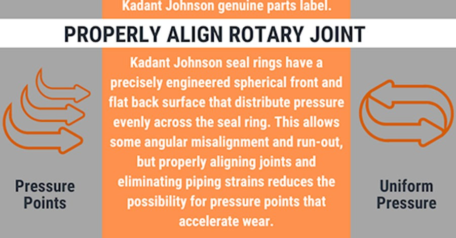 Extending the Life of Rotary Joint Seal Rings